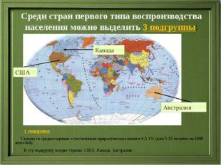 1  подгруппа: 1  подгруппа:      Страны со среднегодовым естественным прир