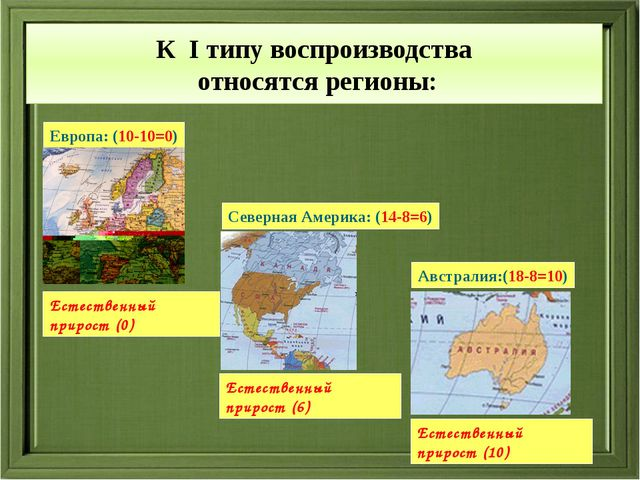 К  I типу воспроизводства  относятся регионы: