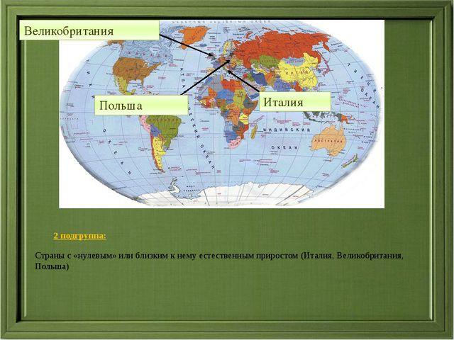 2 подгруппа: 2 подгруппа: Страны с «нулевым» или близким к нему естественн...