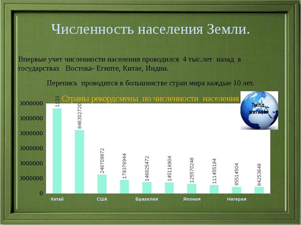 Численность населения Земли. Впервые учет численности населения проводился...