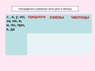 Распределите служебные части речи в таблицу с , а, у, но, за, не, в, и, по, п