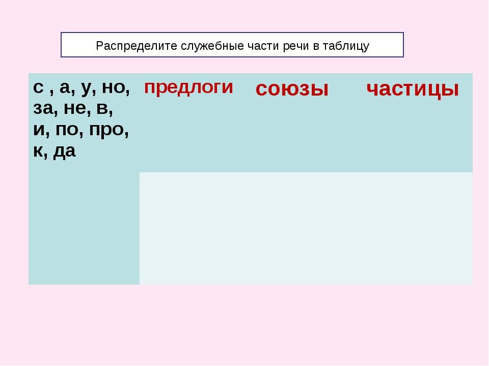 Распределите служебные части речи в таблицу с , а, у, но, за, не, в, и, по, п...
