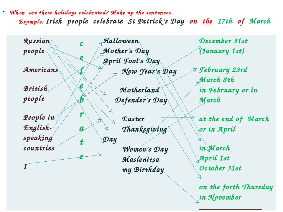 When are these holidays celebrated? Make up the sentences. Example: Irish peo...