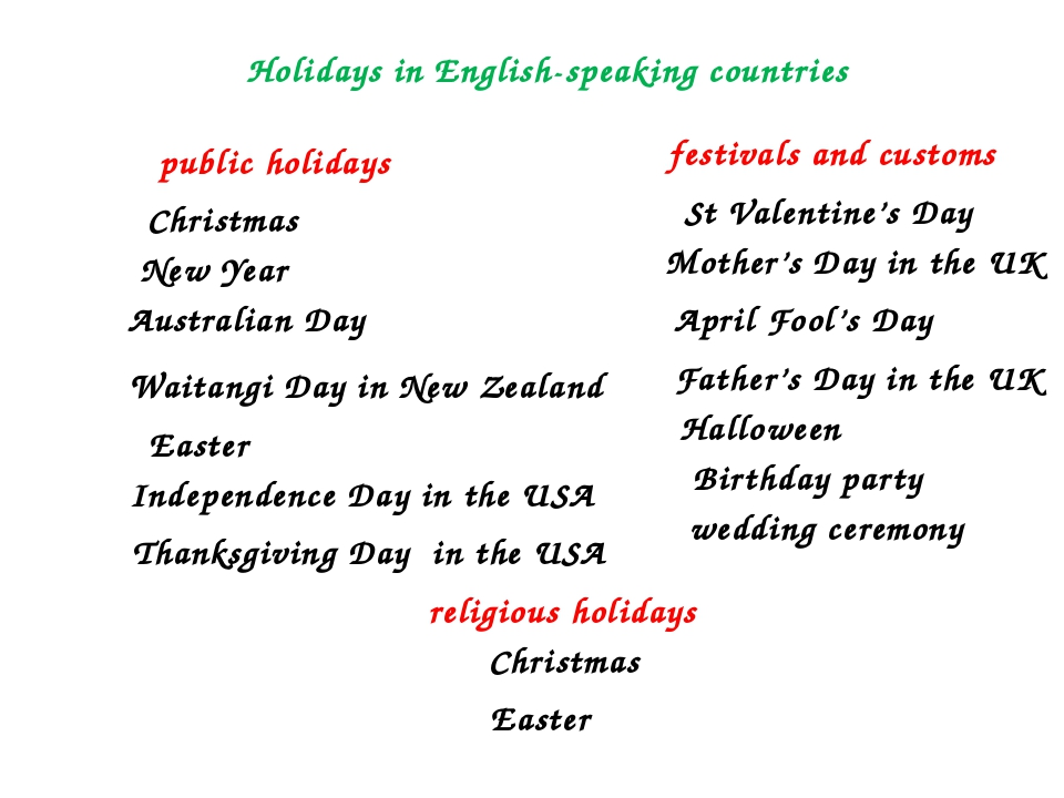 Holidays in English-speaking countries public holidays festivals and customs...