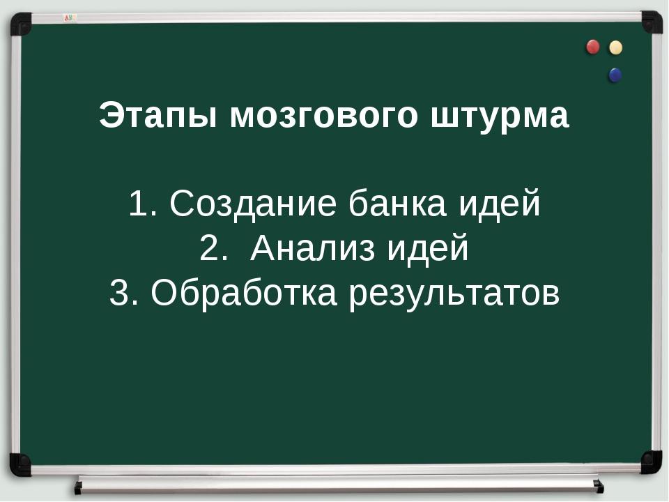 Этапы мозгового штурма 1. Создание банка идей 2. Анализ идей 3. Обработка рез...