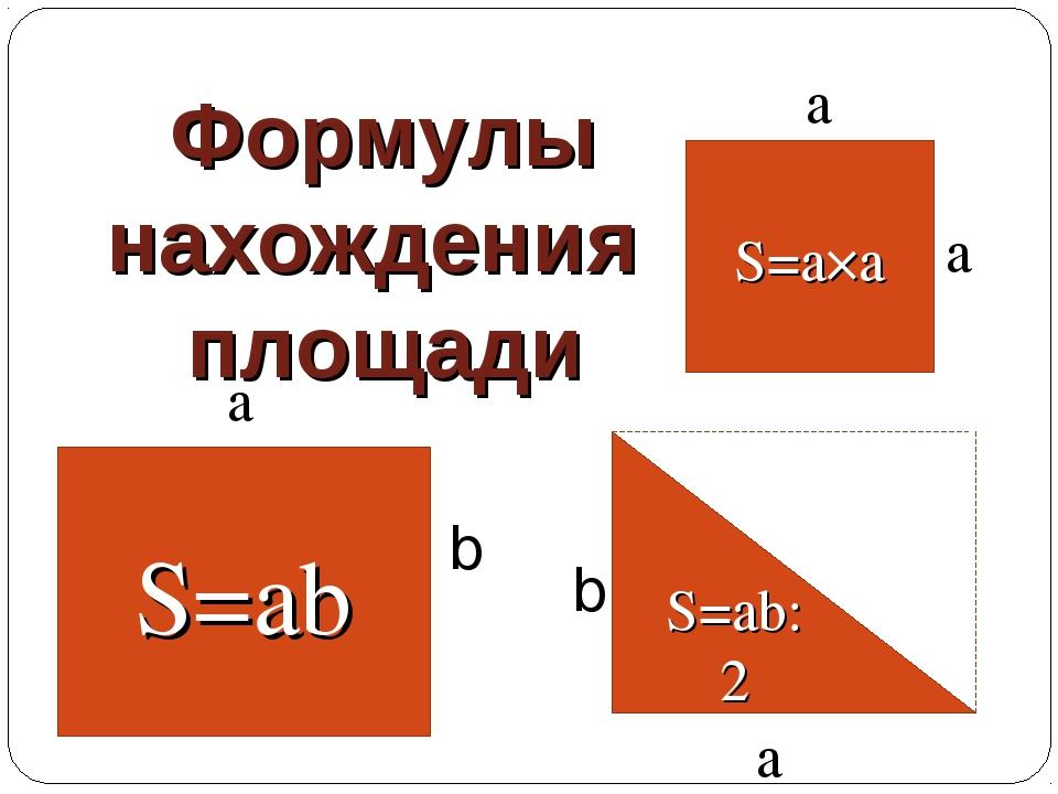 Формулы нахождения площади S=ab а b S=ab:2 b а S=a×a а а