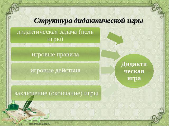 Структура дидактической игры