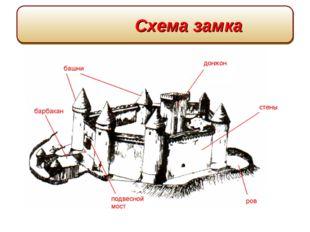 Схема замка