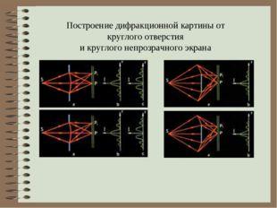 Построение дифракционной картины от круглого отверстия и круглого непрозрачно