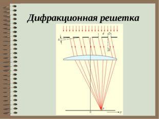 Дифракционная решетка