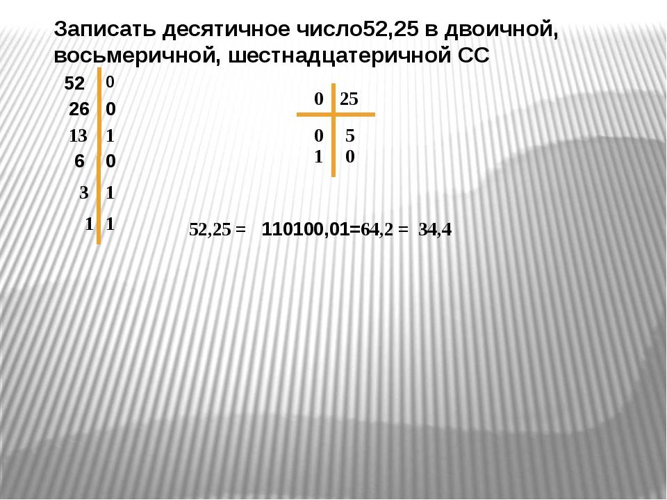 52 0 26 0 Записать десятичное число52,25 в двоичной, восьмеричной, шестнадцат...