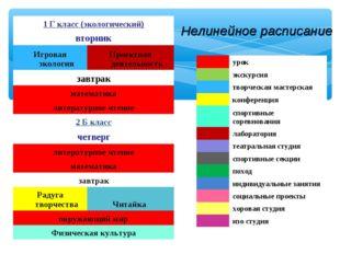 Нелинейное расписание урок экскурсия творческая мастерская конференци
