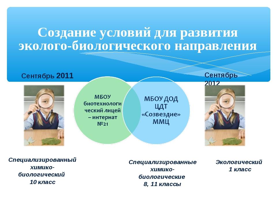 Создание условий для развития эколого-биологического направления Сентябрь 201...