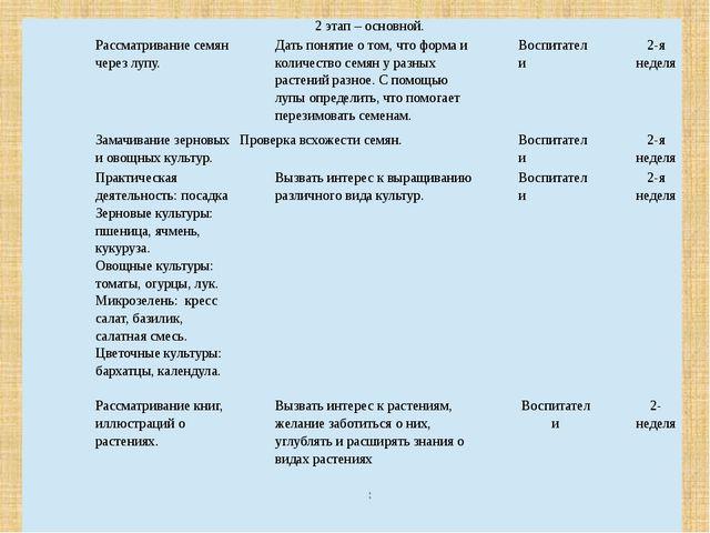 2 этап – основной. 4 Рассматривание семян через лупу. Дать понятие о том, что...