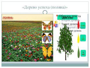 «Дерево успеха (поляна)»