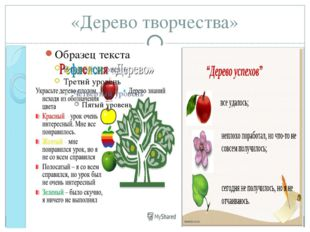 «Дерево творчества»