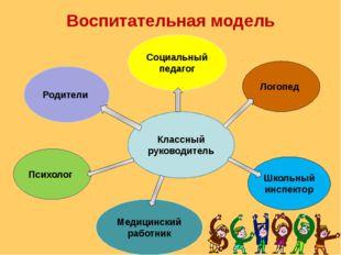 Воспитательная модель Классный руководитель Родители Логопед Психолог Медицин