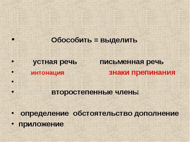 Обособить = выделить устная речь письменная речь интонация знаки препинания...
