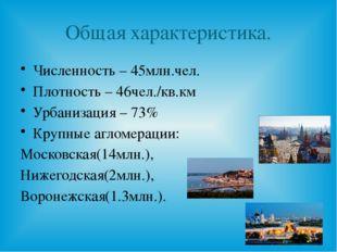 Общая характеристика. Численность – 45млн.чел. Плотность – 46чел./кв.км Урбан