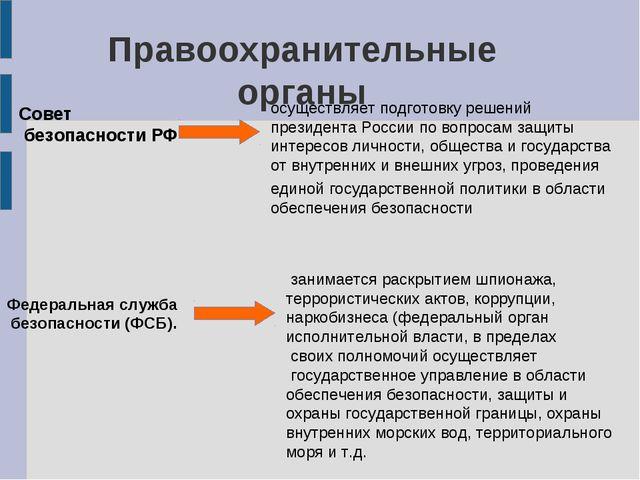 Правоохранительные органы Совет безопасности РФ осуществляет подготовку решен...