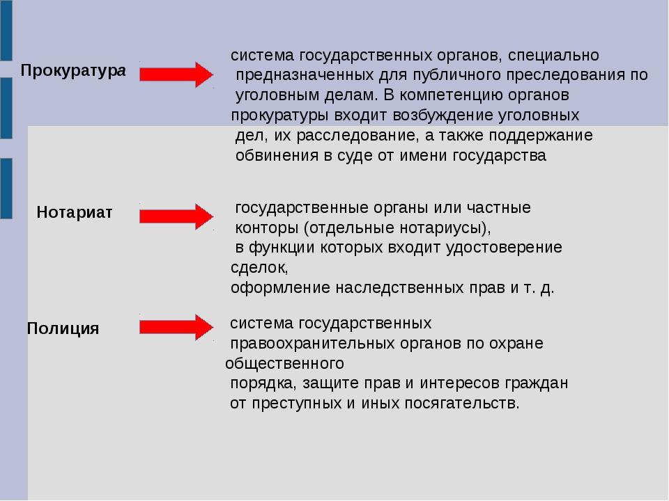 система государственных органов, специально предназначенных для публичного пр...