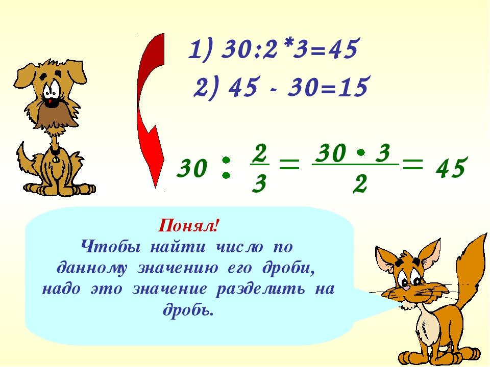 1) 30:2*3=45 2) 45 - 30=15 Понял! Чтобы найти число по данному значению его д...