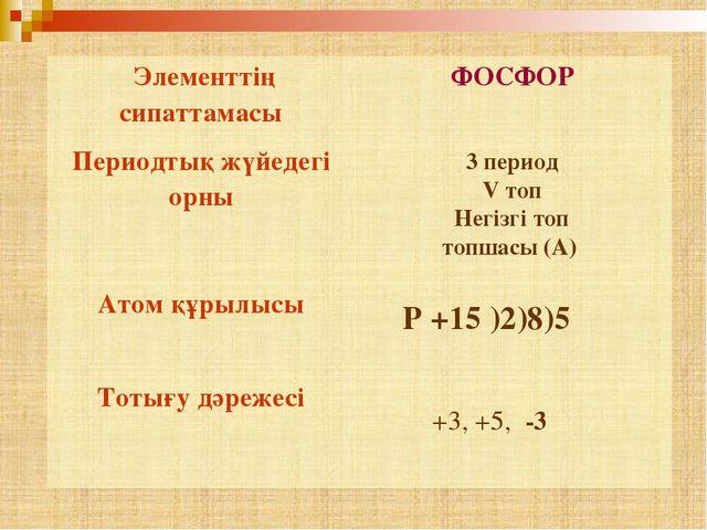 3 период V топ Негізгі топ топшасы (А) Р +15 )2)8)5 +3, +5, -3 Элементтің сип...