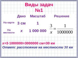 Виды задач №1 х=3∙1000000=3000000 см=30 км Ответ: расстояние на местности 30