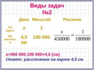 Виды задач №2 х=450 000:100 000=4,5 (см) Ответ: расстояние на карте 4,5 см Д