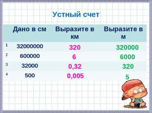 Устный счет 320 6 0,32 0,005 320000 6000 320 5 Дано в смВыразите в кмВыраз