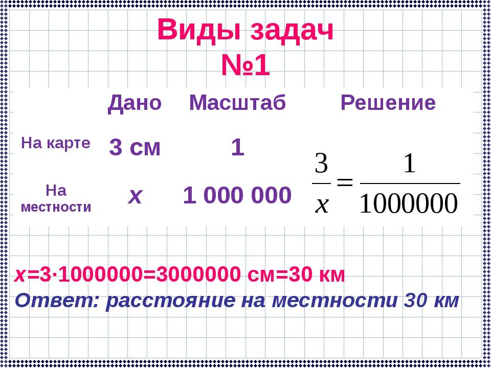 Виды задач №1 х=3∙1000000=3000000 см=30 км Ответ: расстояние на местности 30...