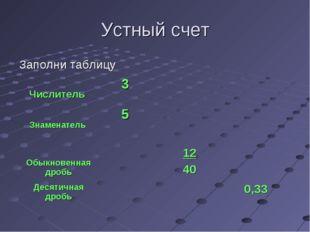 Устный счет Заполни таблицу Числитель 3 Знаменатель 5  Обыкновенная дро