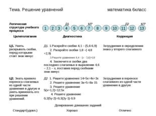 Тема. Решение уравнений математика 6класс 3 1 5 6 8 9 10 11 12 13 2 4 7
