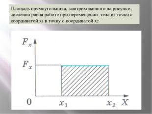 Площадь прямоугольника, заштрихованного на рисунке , численно равна работе пр