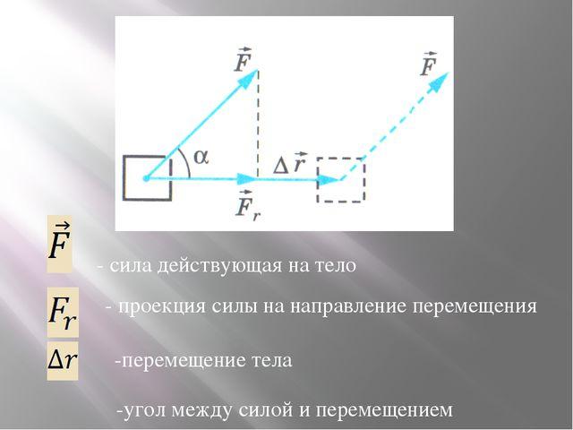 - сила действующая на тело - проекция силы на направление перемещения -перем...