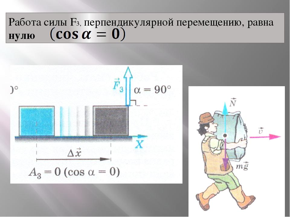 Работа силы F3, перпендикулярной перемещению, равна нулю