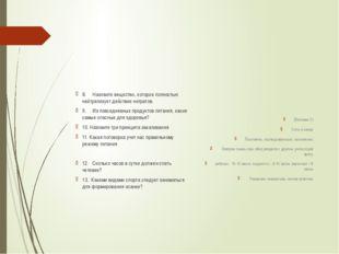 8. Назовите вещество, которое полностью нейтрализует действие нитратов.