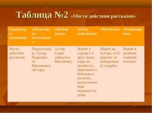 Таблица №2 «Место действия рассказов» Параметры сравнения«Мальчик на велосип
