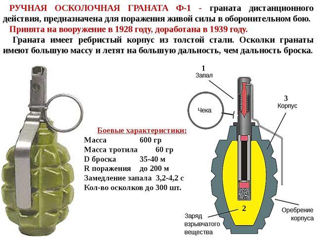 РУЧНАЯ ОСКОЛОЧНАЯ ГРАНАТА Ф-1 - граната дистанционного действия, предназначен...