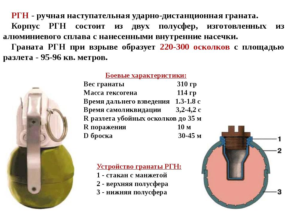 РГН - ручная наступательная ударно-дистанционная граната. Корпус РГН состоит...