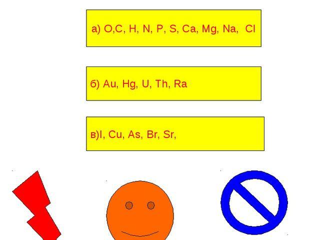 Определите макроэлементы, содержащиеся в организме человека? a) O,C, H, N, P,...