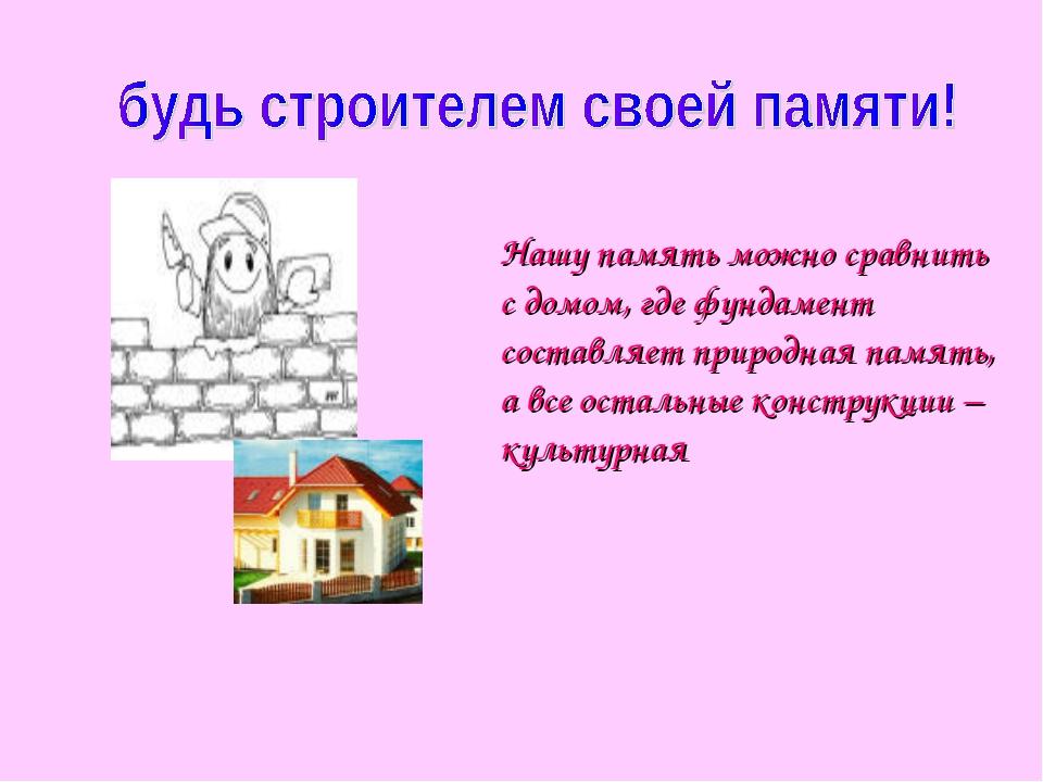 Нашу память можно сравнить с домом, где фундамент составляет природная память...