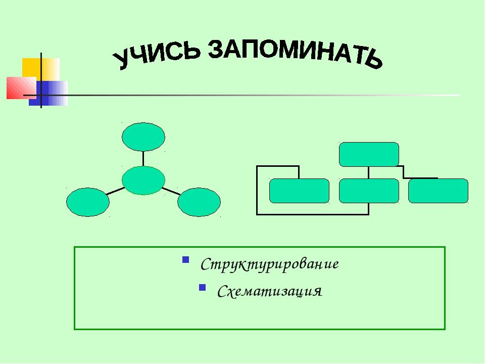 Структурирование Схематизация
