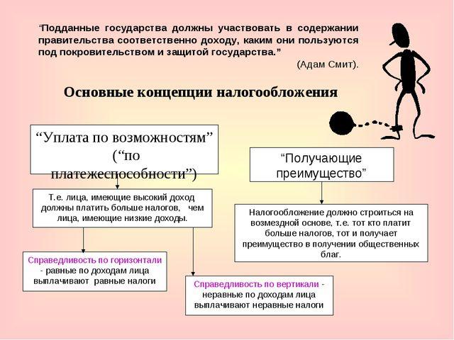 """Основные концепции налогообложения """"Уплата по возможностям"""" (""""по платежеспосо..."""