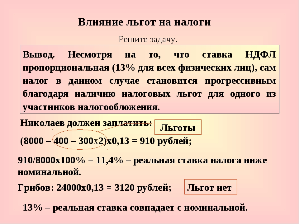 Влияние льгот на налоги Решите задачу. В январе совокупный доход Николаева с...