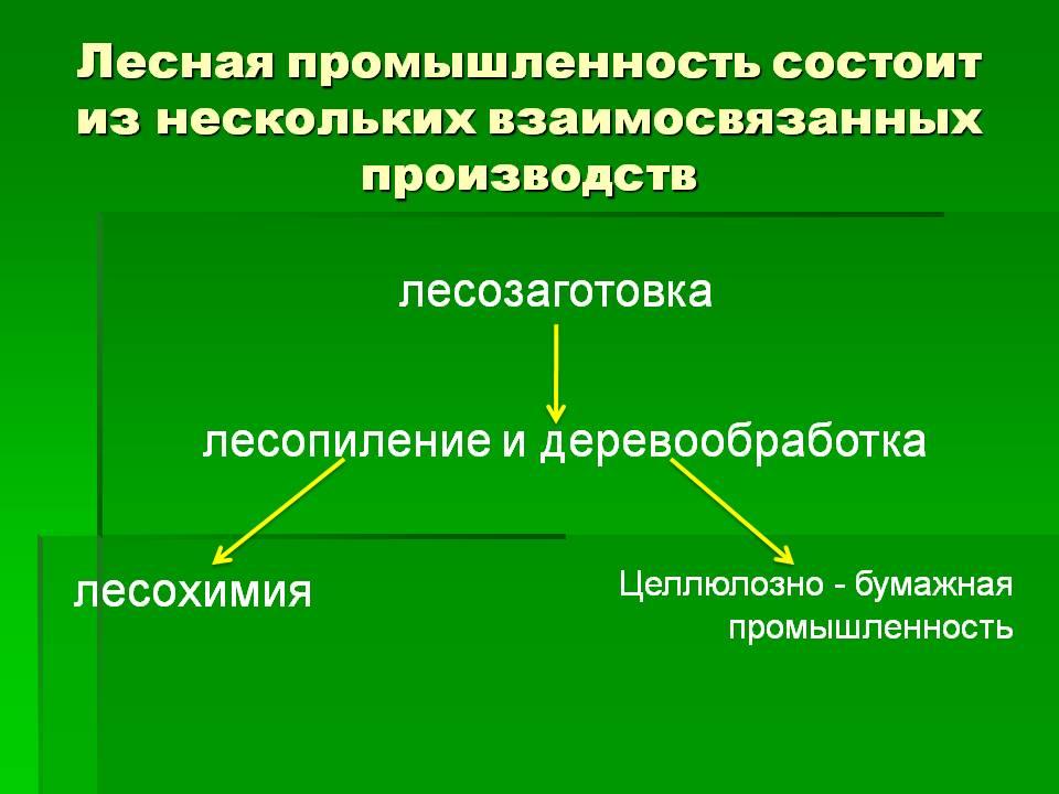 http://v.900igr.net:10/datas/ekonomika/Lesnoj-kompleks/0016-016-Lesozagotovka.jpg