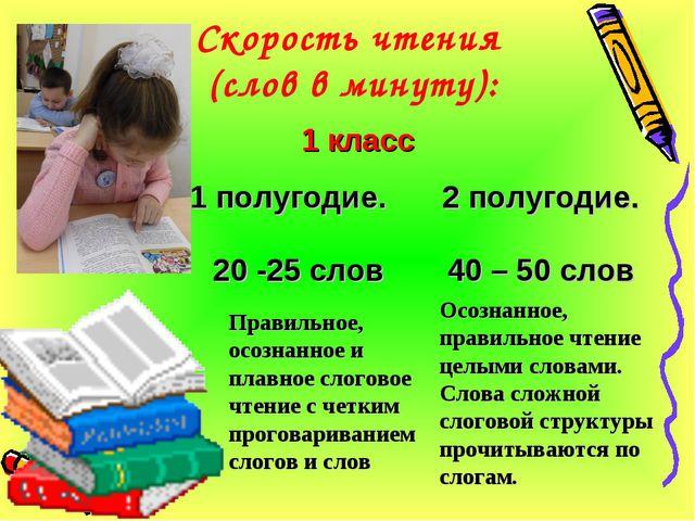 Скорость чтения (слов в минуту): 1 полугодие. 2 полугодие. 1 класс 20 -25 сло...