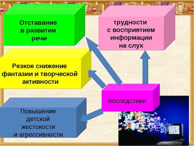 Отставание в развитии речи трудности с восприятием информации на слух Резкое...