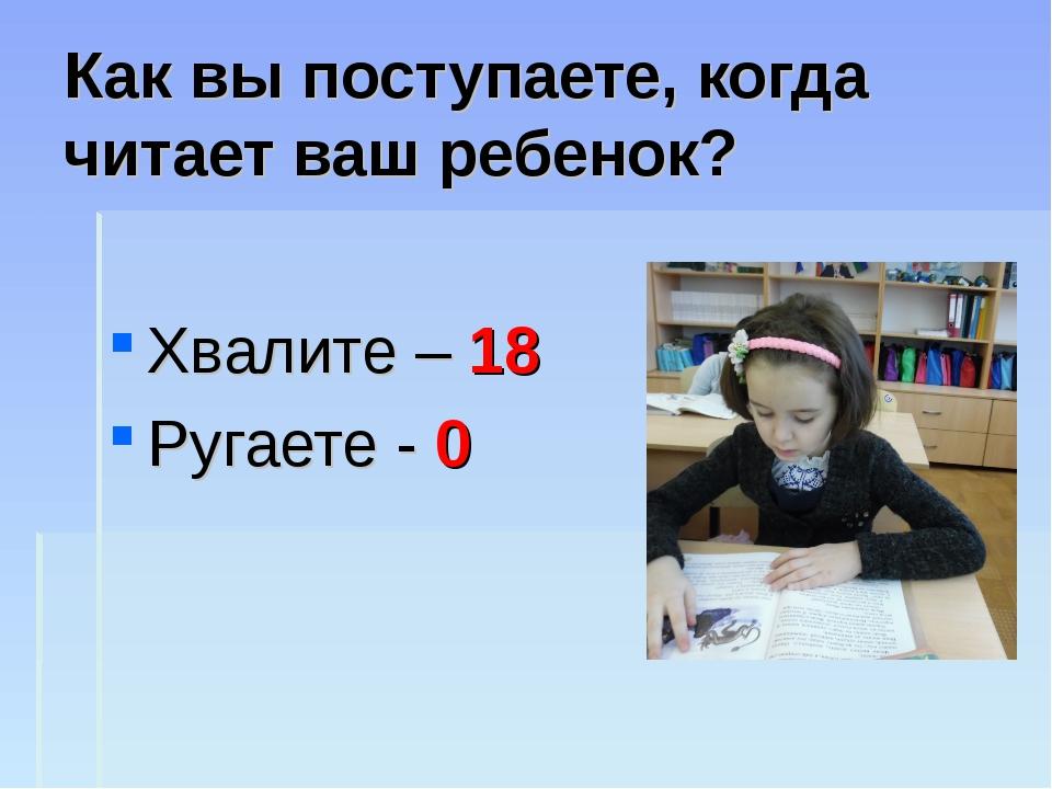Как вы поступаете, когда читает ваш ребенок? Хвалите – 18 Ругаете - 0