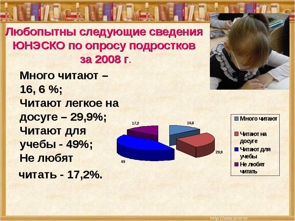 Любопытны следующие сведения ЮНЭСКО по опросу подростков за 2008 г. Много чи...